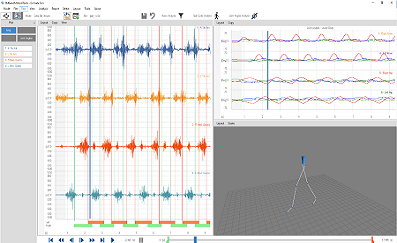 Cometa releases EMG and Motion Tools 7.0 software update